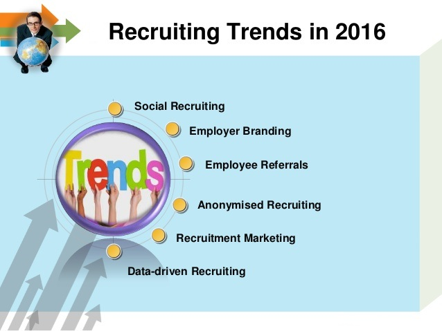 William Almonte-Top Five Latest Trend Of Hiring Industry
