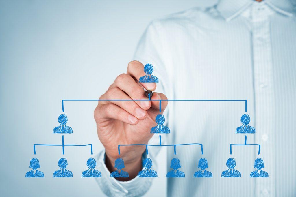 William Almonte - External Recruitment vs Internal Recruitment